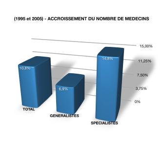 Source : Médiapart
